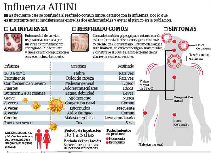 INFLUENZA A H1N1 TRATAMIENTO EPUB DOWNLOAD